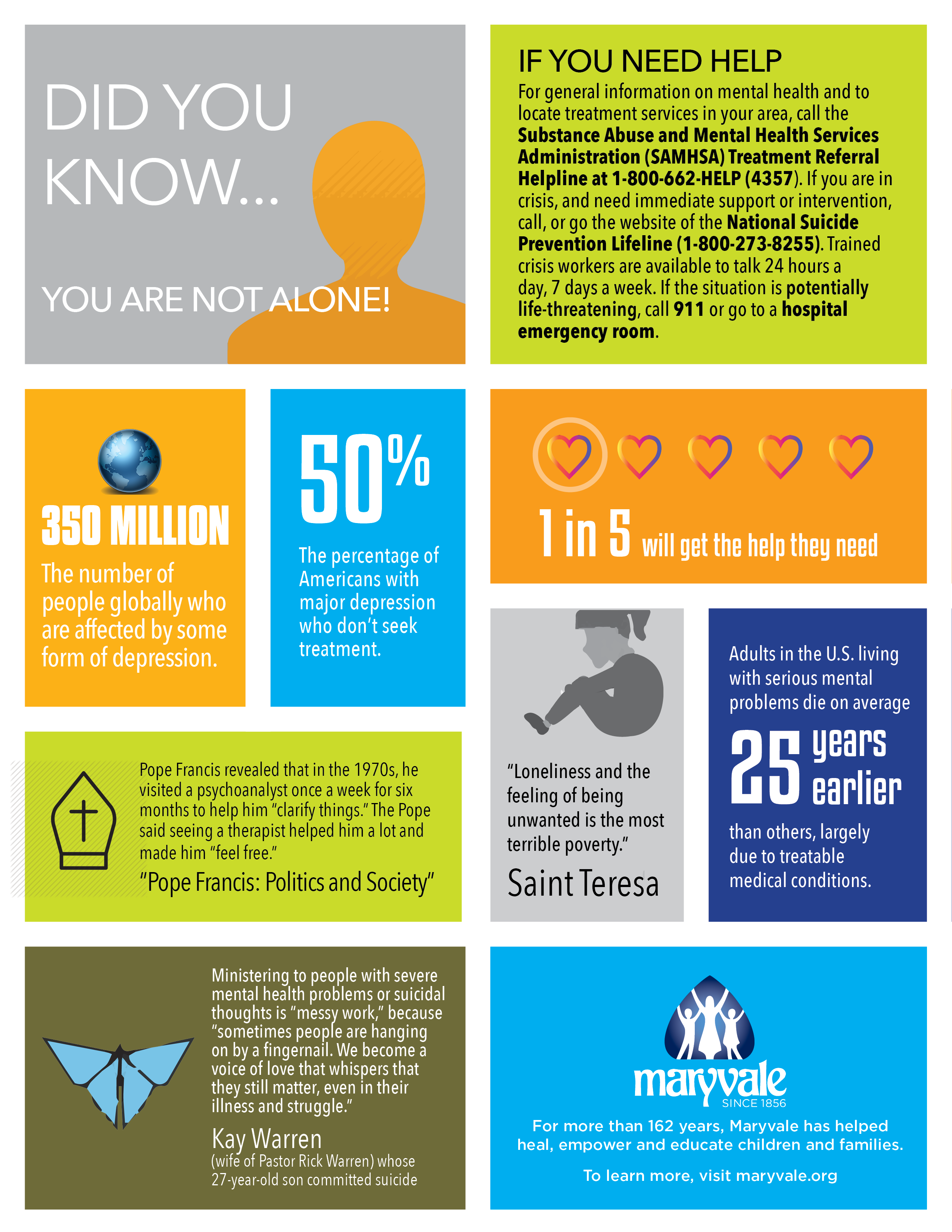 mental-health-infographic